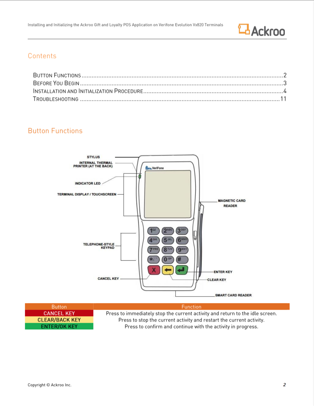 Verifone_Evolution_Vx680_Ackapp_installation_guide_-_Page_2.png